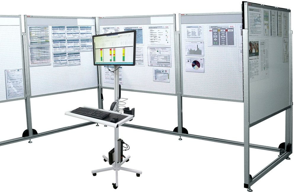 Visual Management Equipment Flexmation